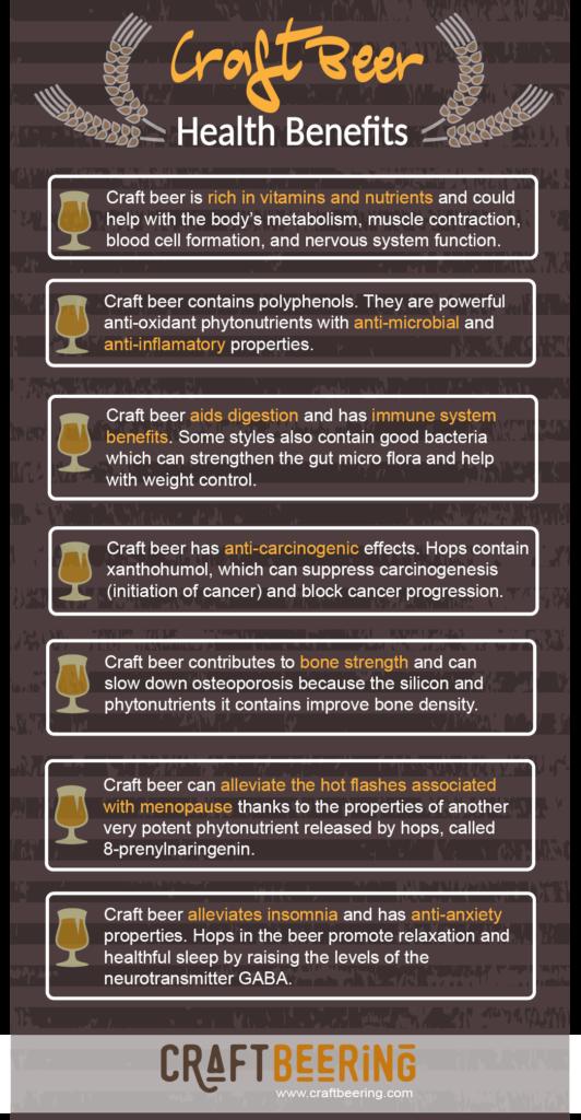 Health Benefits of Craft Beer
